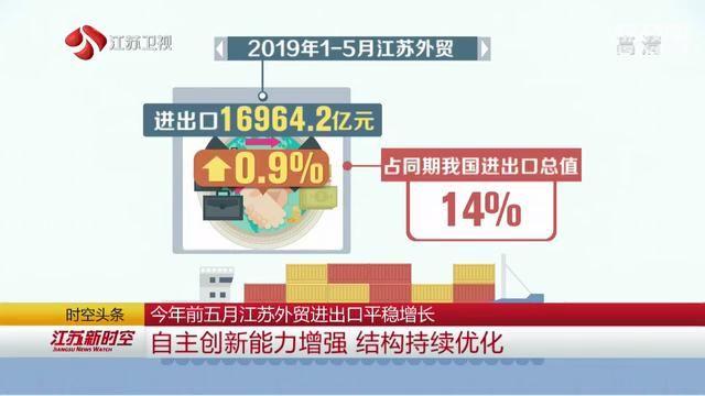 今年前五月江苏外贸进出口平稳增长 自主创新能力增强 结构持续优化
