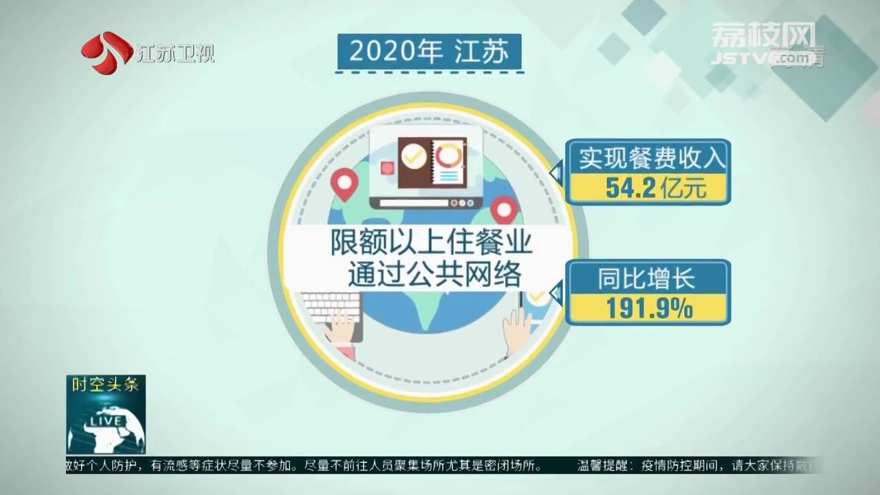 社会消费品零售总额居全国第二 2020年江苏消费市场快速复苏